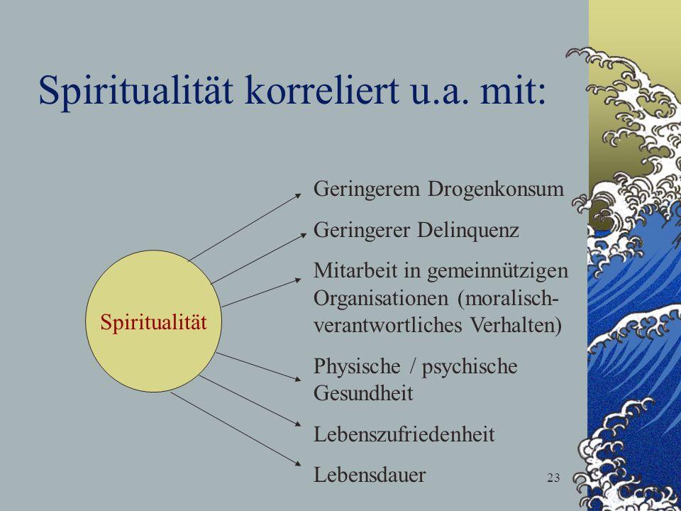 Spiritualität korreliert u.a. mit: