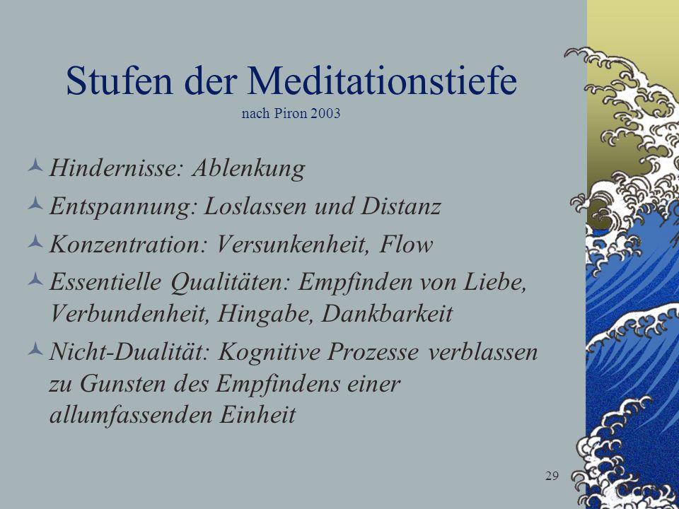 Stufen der Meditationstiefe nach Piron 2003