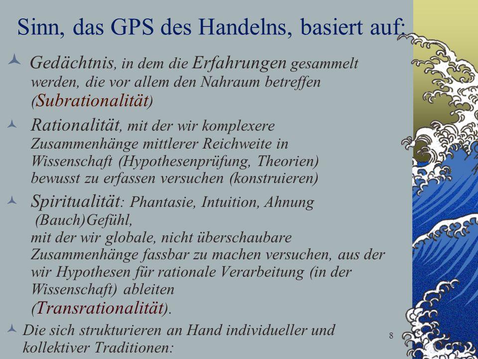 Sinn, das GPS des Handelns, basiert auf: