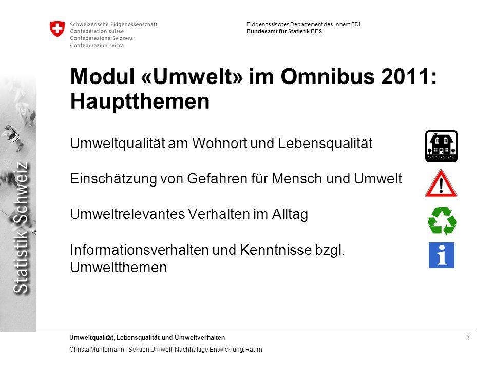 Modul «Umwelt» im Omnibus 2011: Hauptthemen