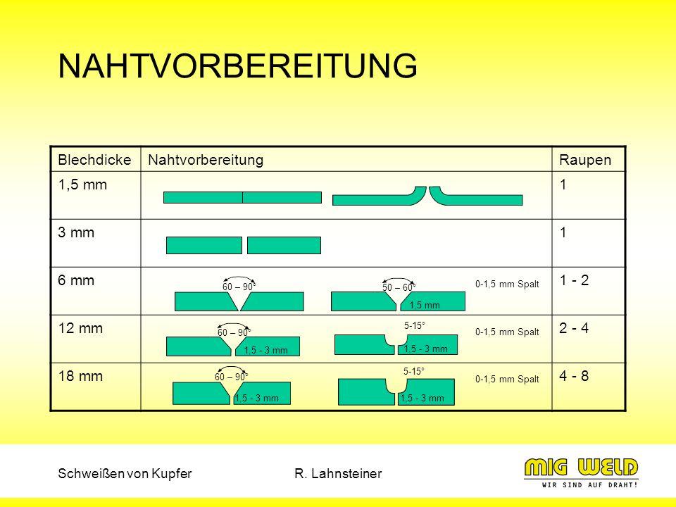 NAHTVORBEREITUNG Blechdicke Nahtvorbereitung Raupen 1,5 mm 1 3 mm 6 mm