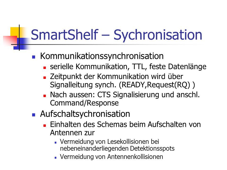 SmartShelf – Sychronisation
