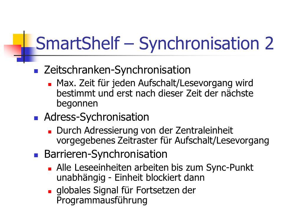 SmartShelf – Synchronisation 2