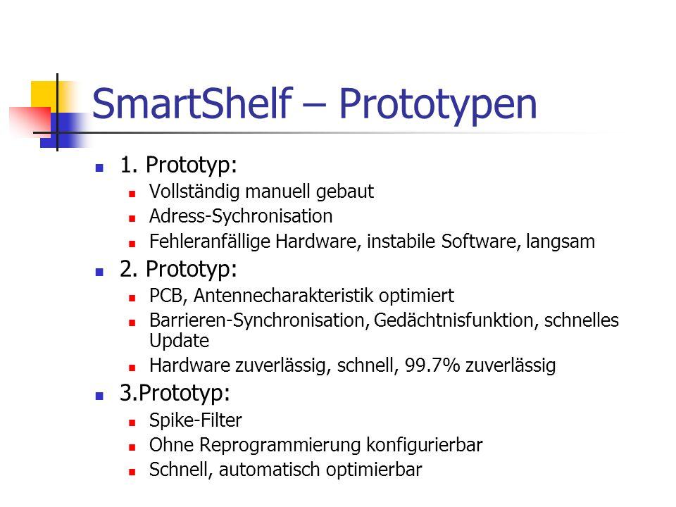 SmartShelf – Prototypen