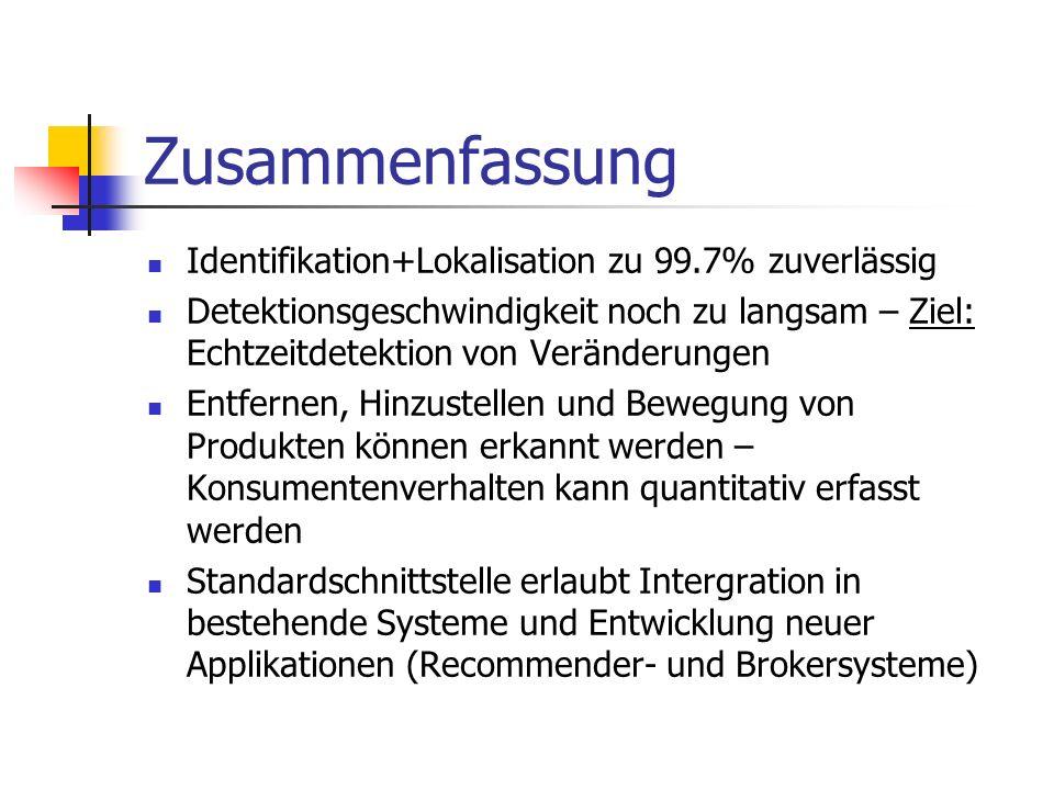 Zusammenfassung Identifikation+Lokalisation zu 99.7% zuverlässig