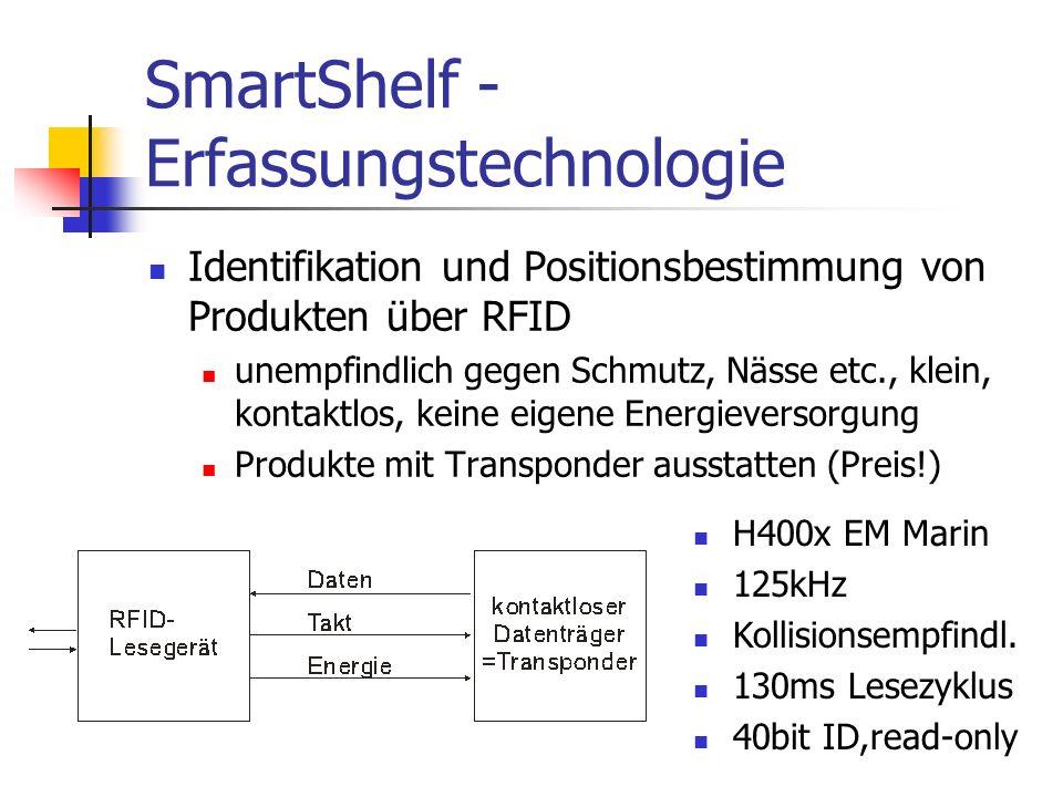 SmartShelf - Erfassungstechnologie