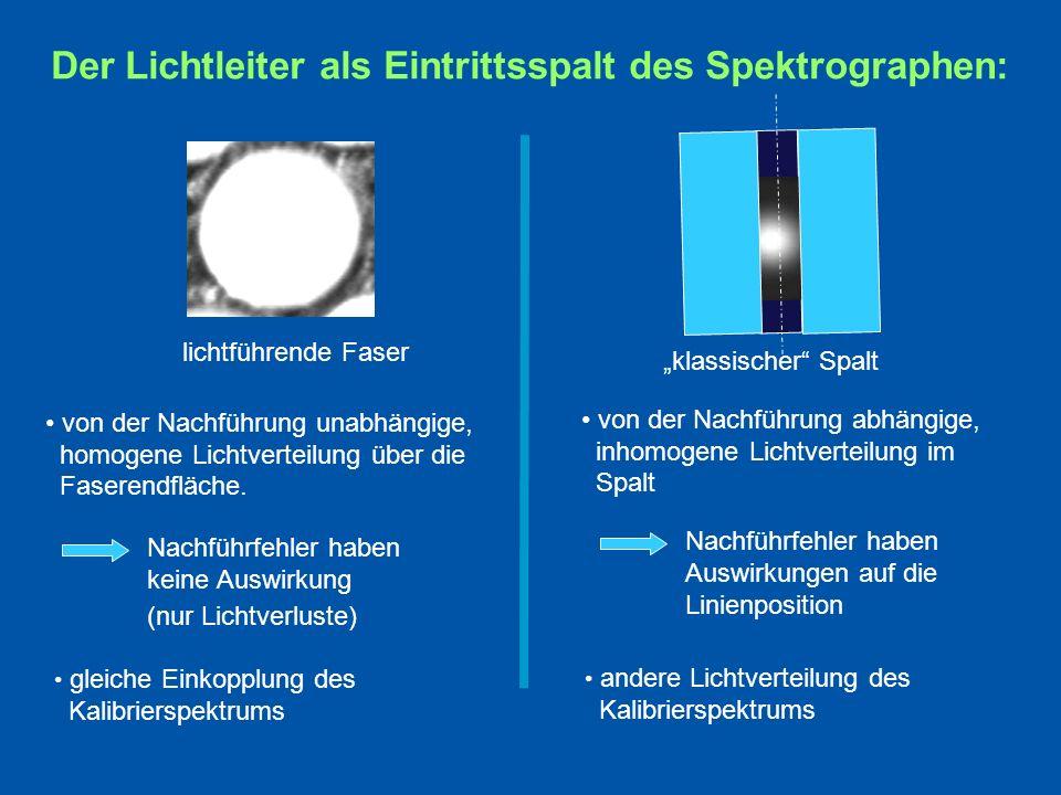 Der Lichtleiter als Eintrittsspalt des Spektrographen: