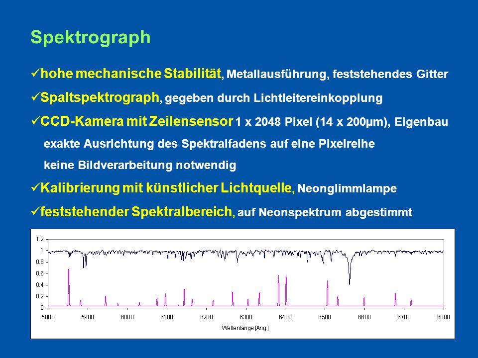 Spektrograph hohe mechanische Stabilität, Metallausführung, feststehendes Gitter. Spaltspektrograph, gegeben durch Lichtleitereinkopplung.
