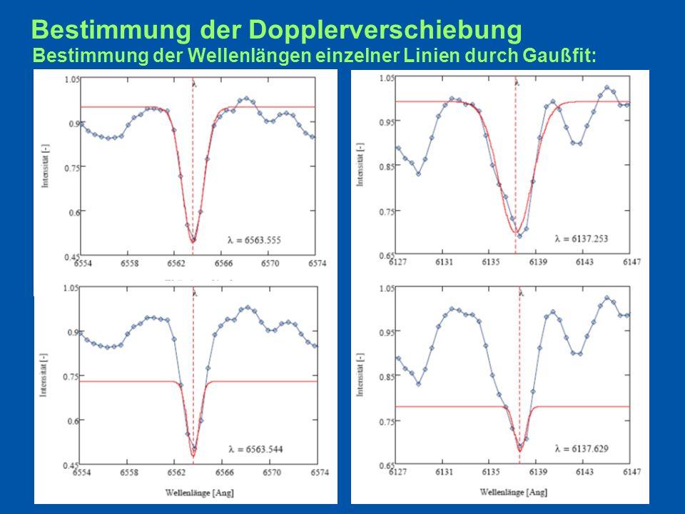 Bestimmung der Dopplerverschiebung