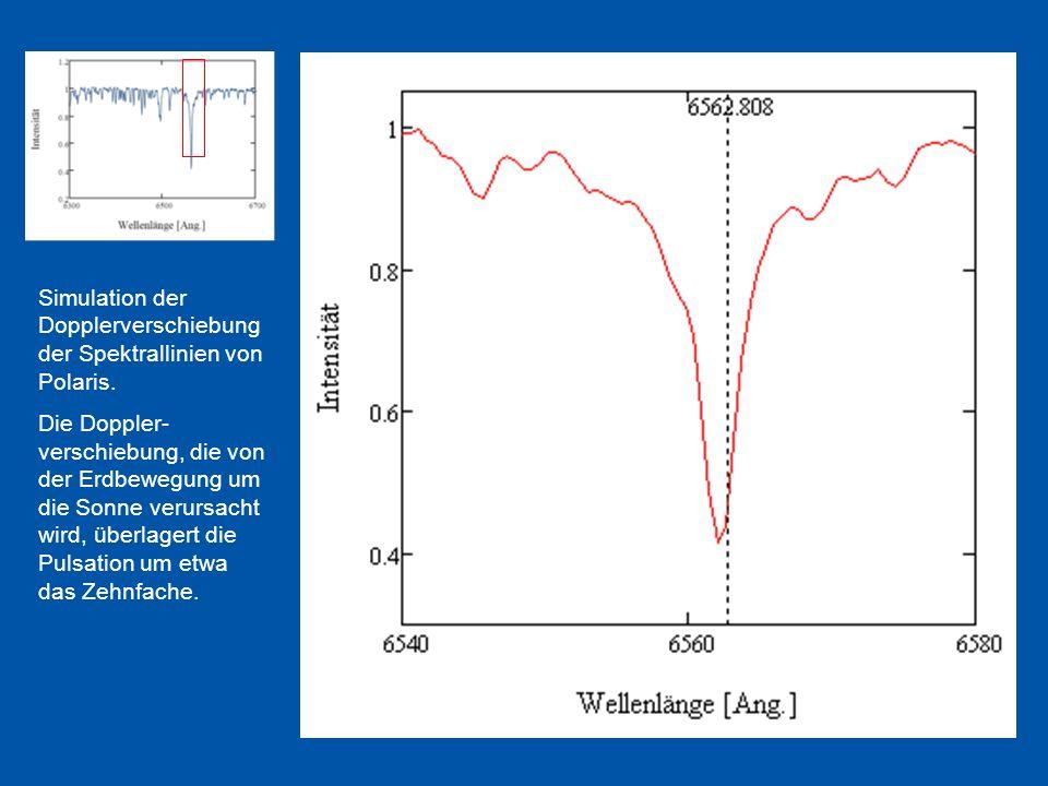 Simulation der Dopplerverschiebung der Spektrallinien von Polaris.