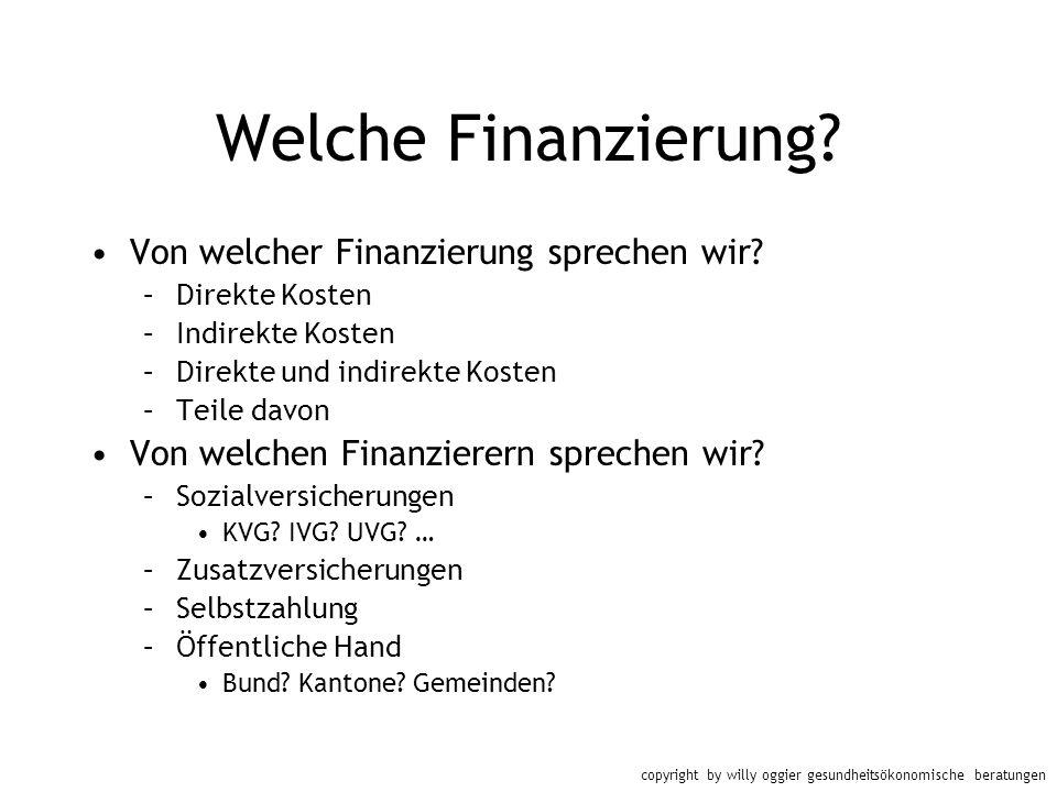Welche Finanzierung Von welcher Finanzierung sprechen wir