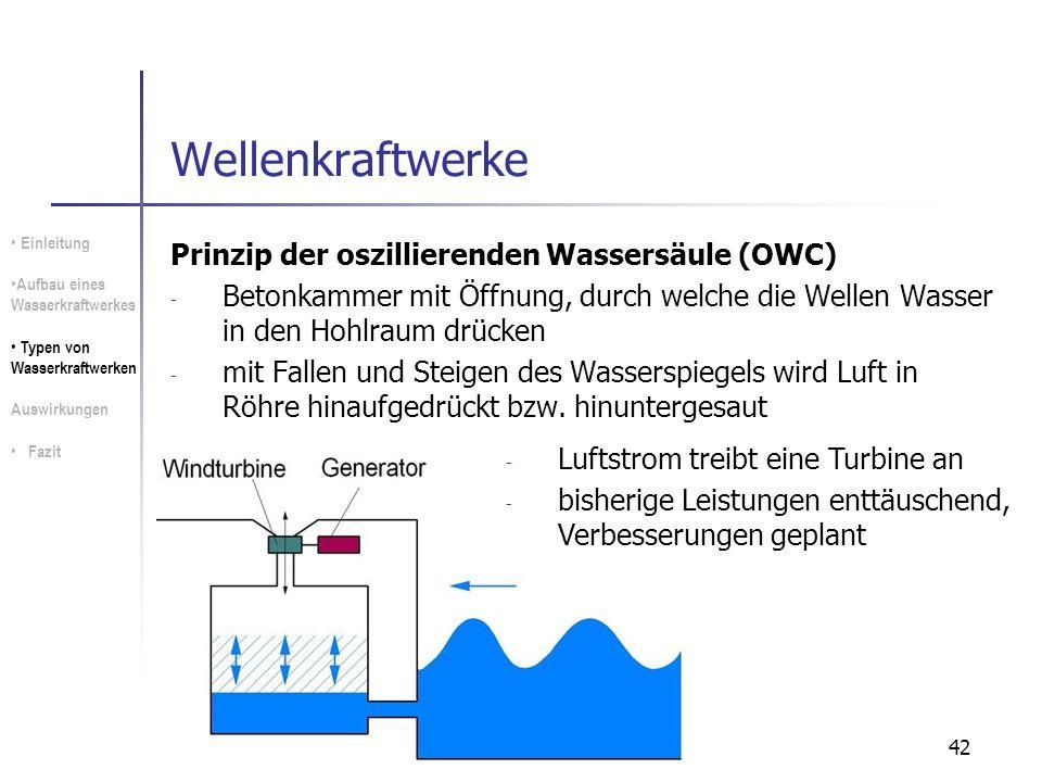 Wellenkraftwerke Prinzip der oszillierenden Wassersäule (OWC)