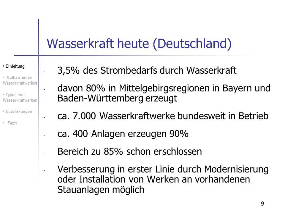 Wasserkraft heute (Deutschland)