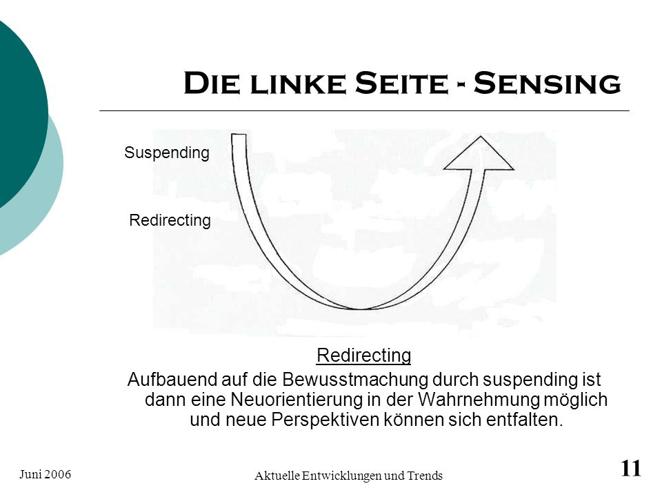 Die linke Seite - Sensing