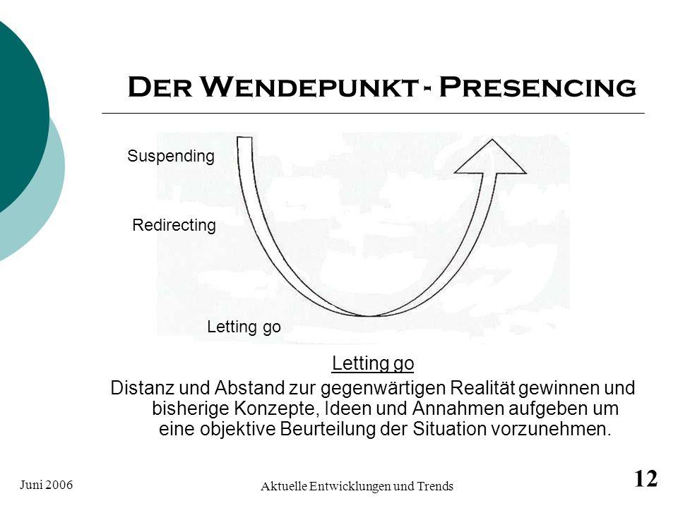 Der Wendepunkt - Presencing