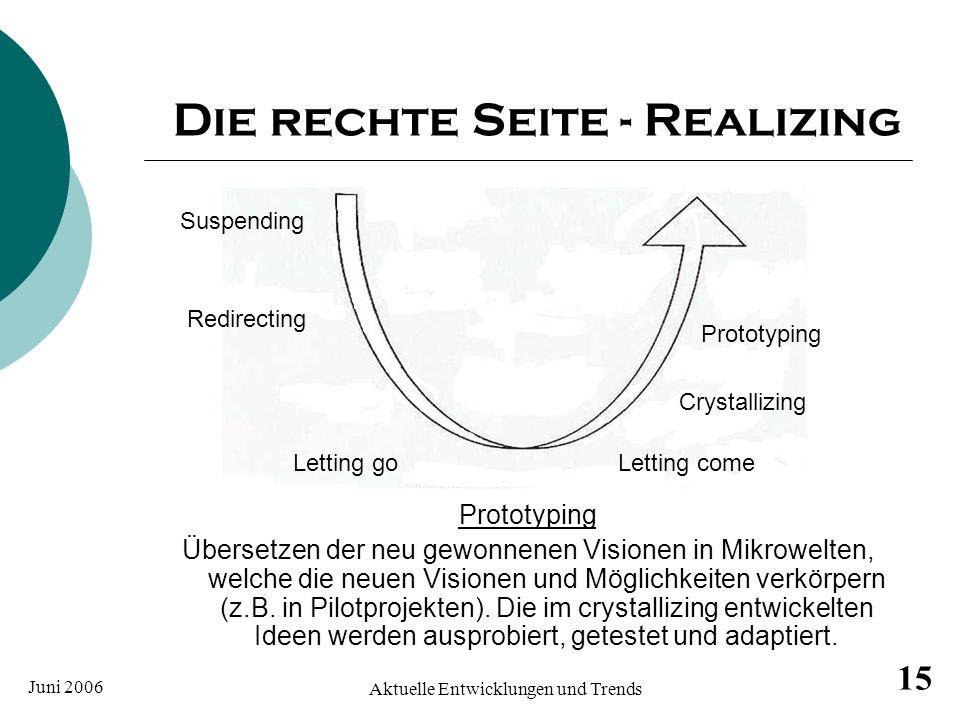 Die rechte Seite - Realizing