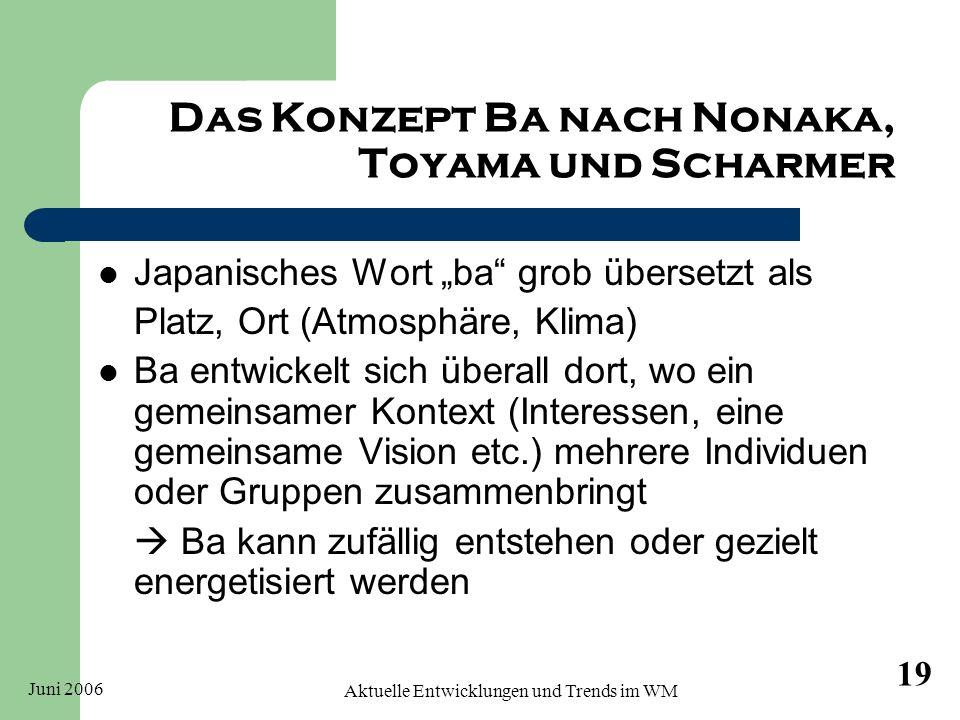 Das Konzept Ba nach Nonaka, Toyama und Scharmer