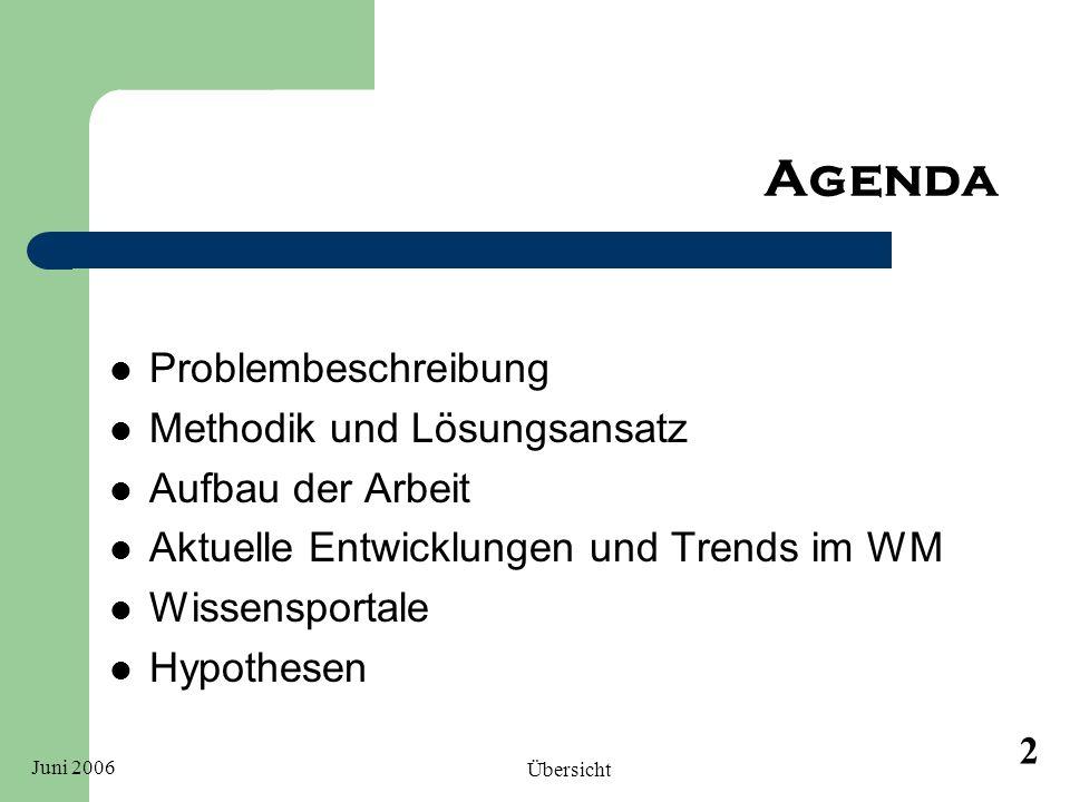 Agenda Problembeschreibung Methodik und Lösungsansatz