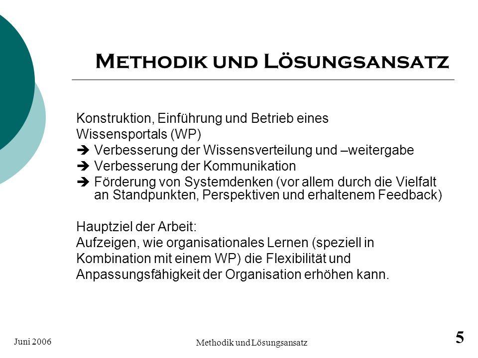 Methodik und Lösungsansatz