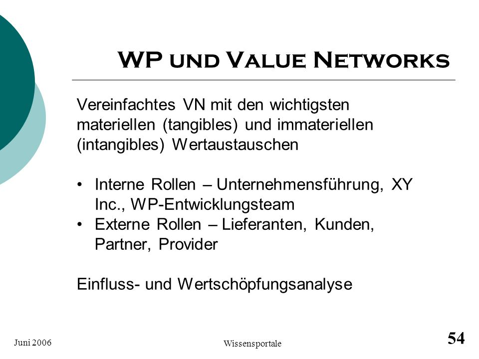 WP und Value Networks Vereinfachtes VN mit den wichtigsten