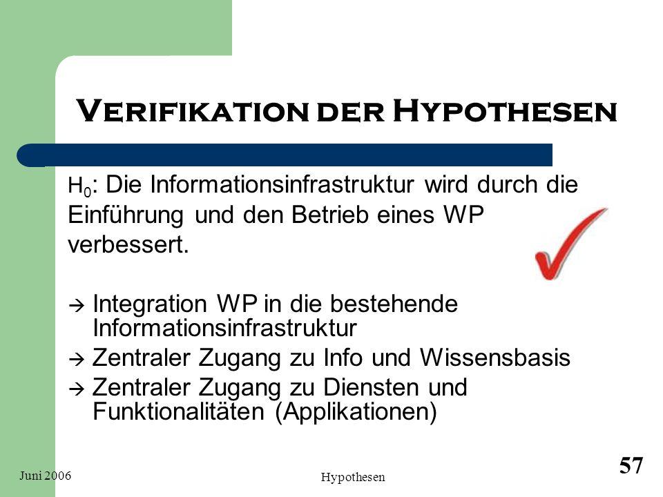 Verifikation der Hypothesen