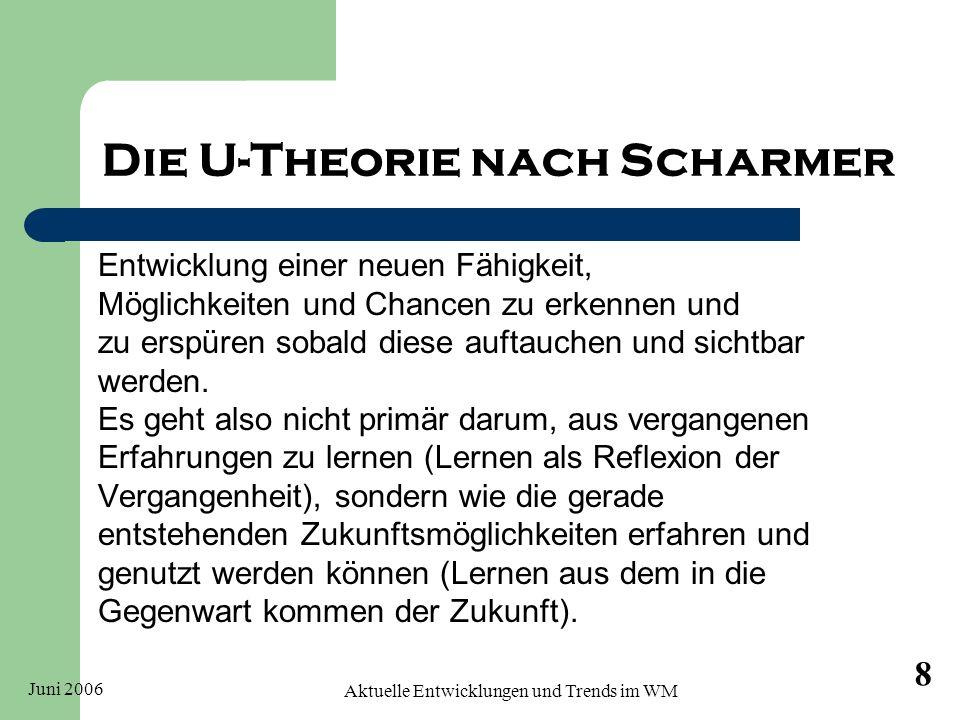 Die U-Theorie nach Scharmer