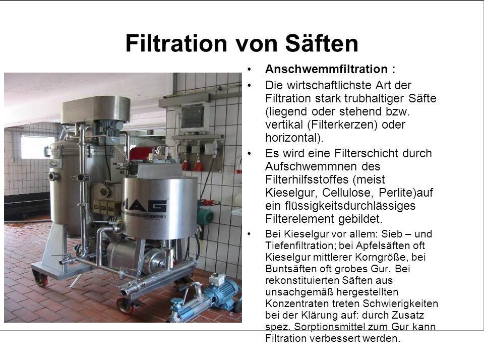 Filtration von Säften Anschwemmfiltration :