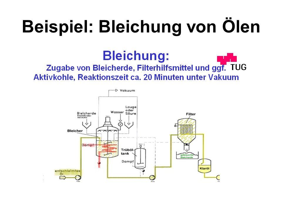 Beispiel: Bleichung von Ölen