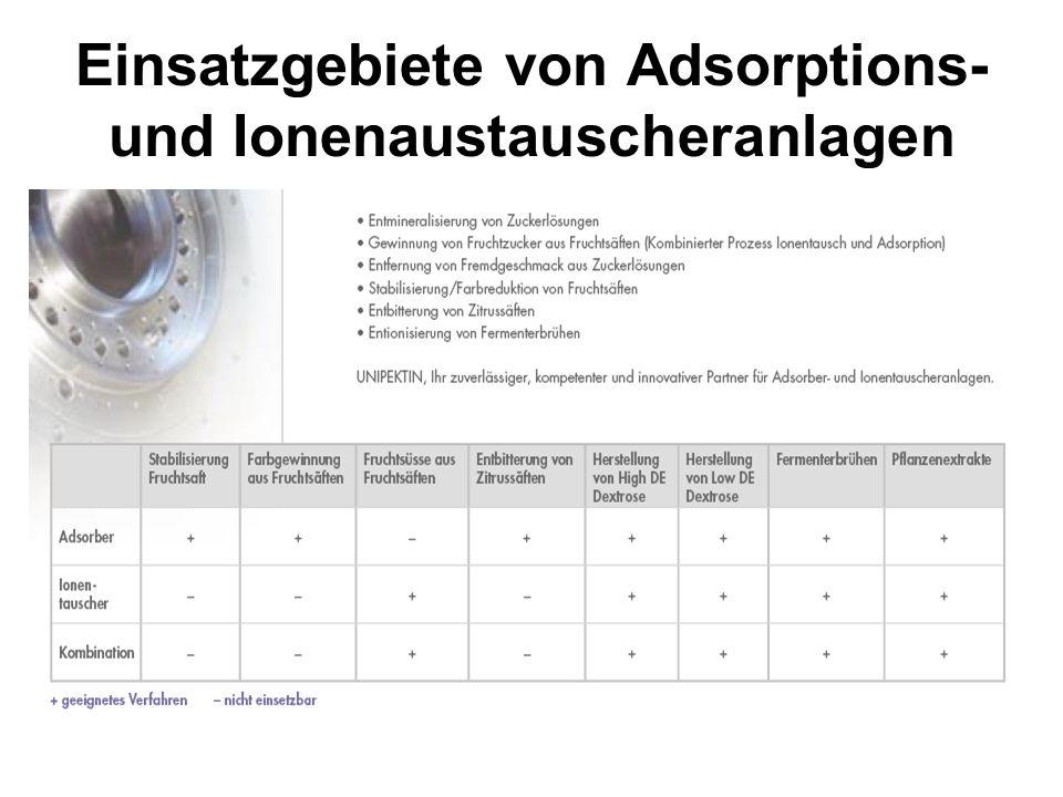 Einsatzgebiete von Adsorptions- und Ionenaustauscheranlagen