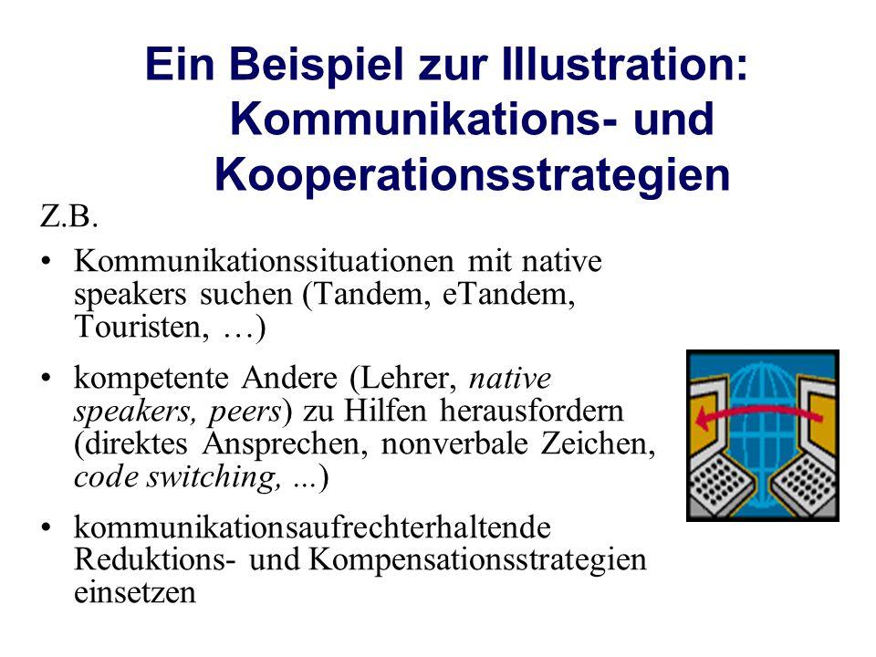 Ein Beispiel zur Illustration: Kommunikations- und Kooperationsstrategien