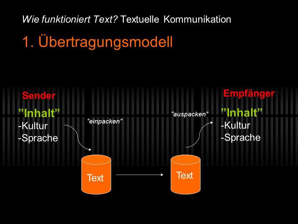 Wie funktioniert Text Textuelle Kommunikation 1. Übertragungsmodell