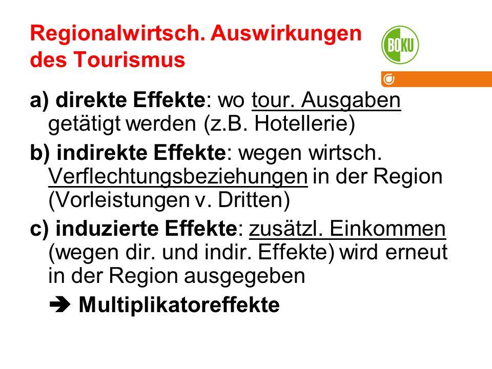 Regionalwirtsch. Auswirkungen des Tourismus