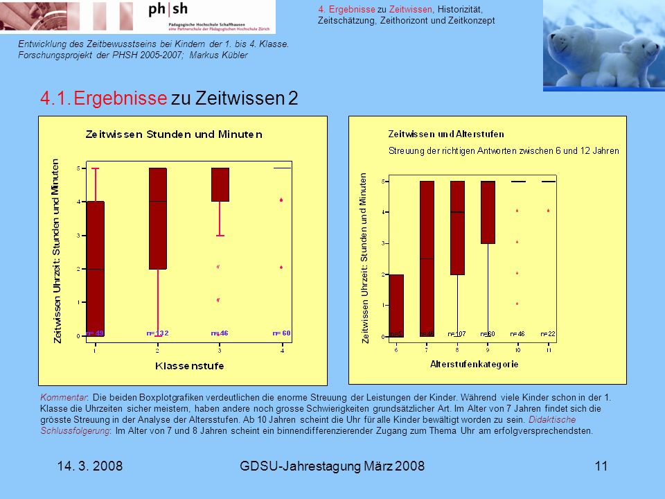 GDSU-Jahrestagung März 2008