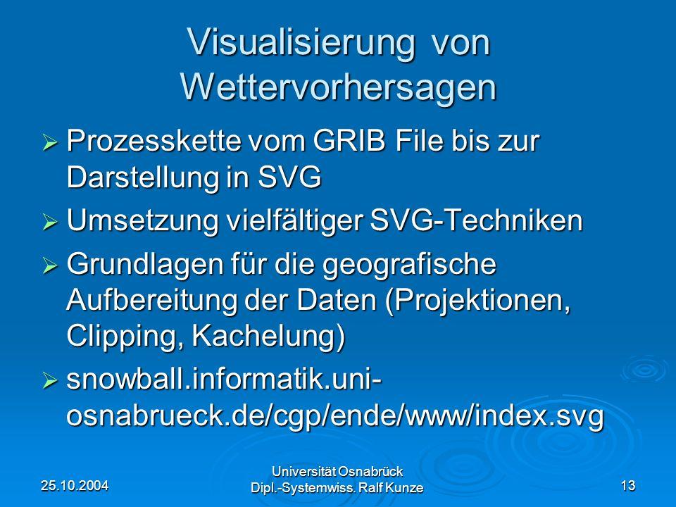 Visualisierung von Wettervorhersagen