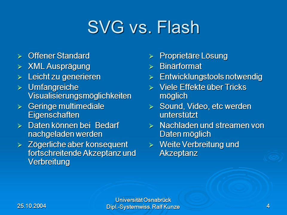 SVG vs. Flash Offener Standard XML Ausprägung Leicht zu generieren