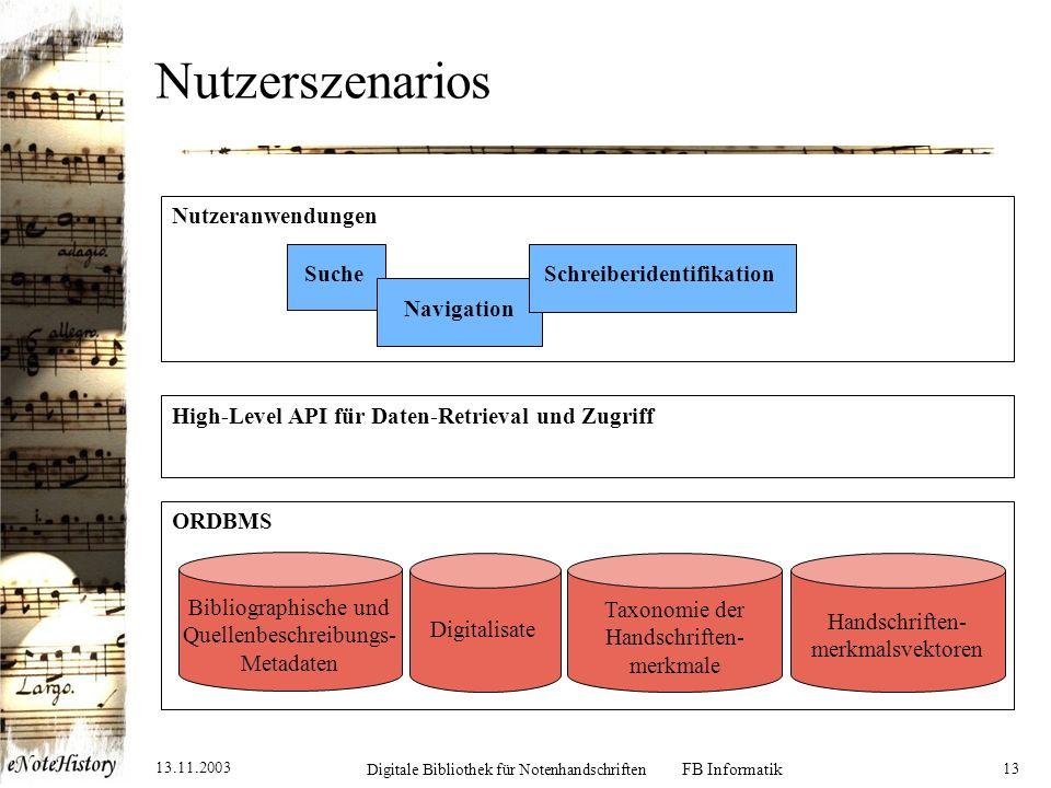 Nutzerszenarios Nutzeranwendungen Suche Schreiberidentifikation