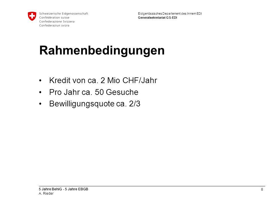 Rahmenbedingungen Kredit von ca. 2 Mio CHF/Jahr