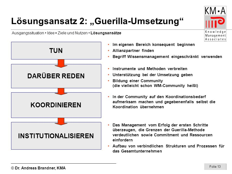 "Lösungsansatz 2: ""Guerilla-Umsetzung"