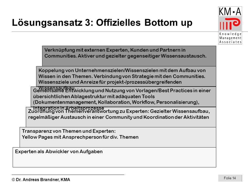 Lösungsansatz 3: Offizielles Bottom up