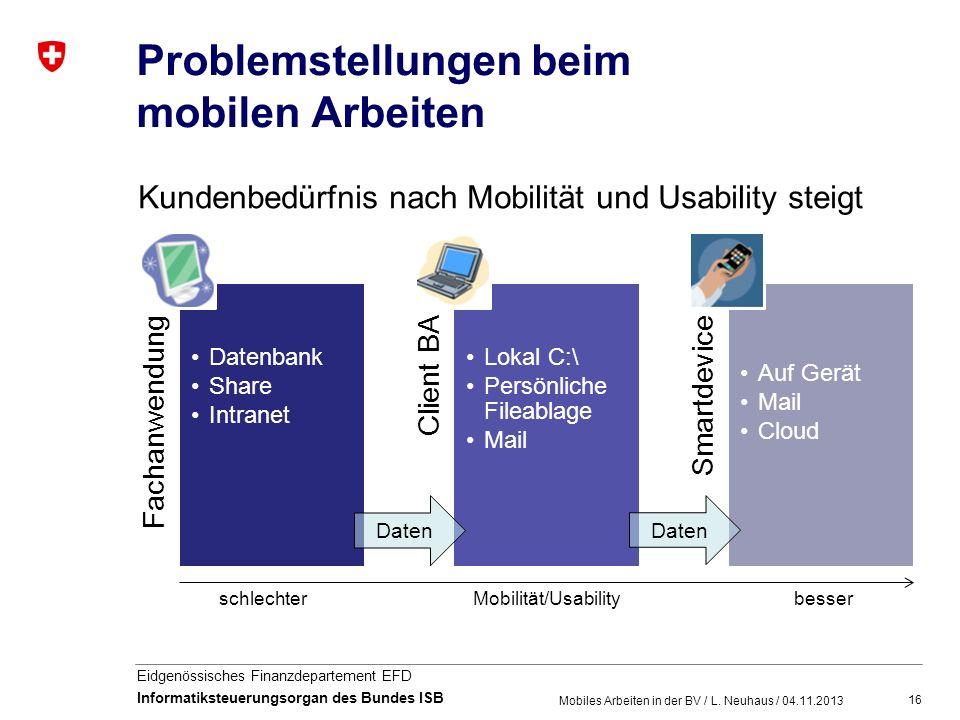 Problemstellungen beim mobilen Arbeiten