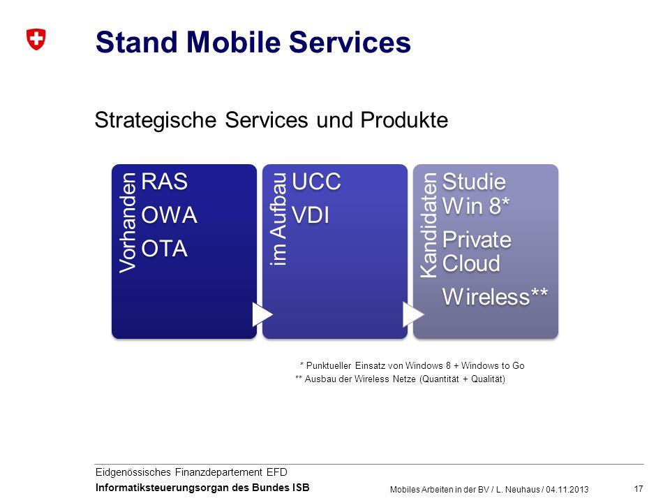 Stand Mobile Services Strategische Services und Produkte