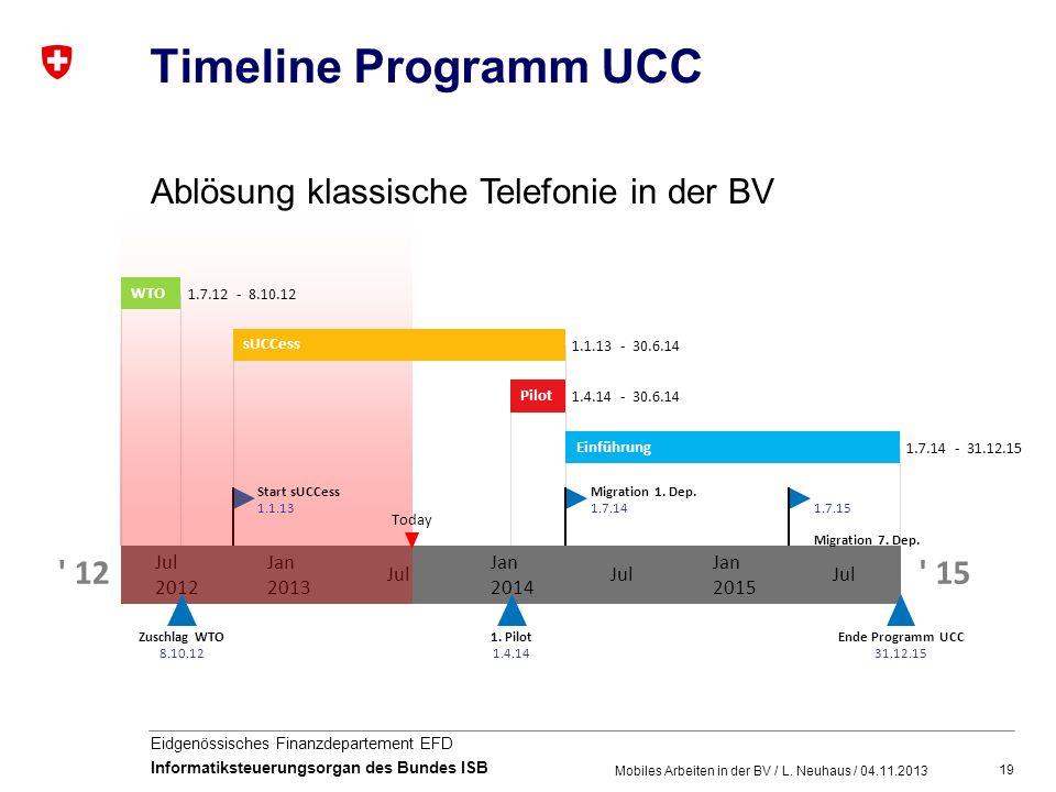 Timeline Programm UCC Ablösung klassische Telefonie in der BV 12