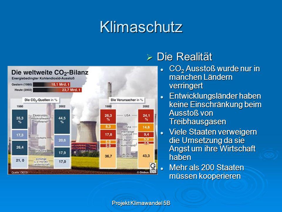 Klimaschutz Die Realität