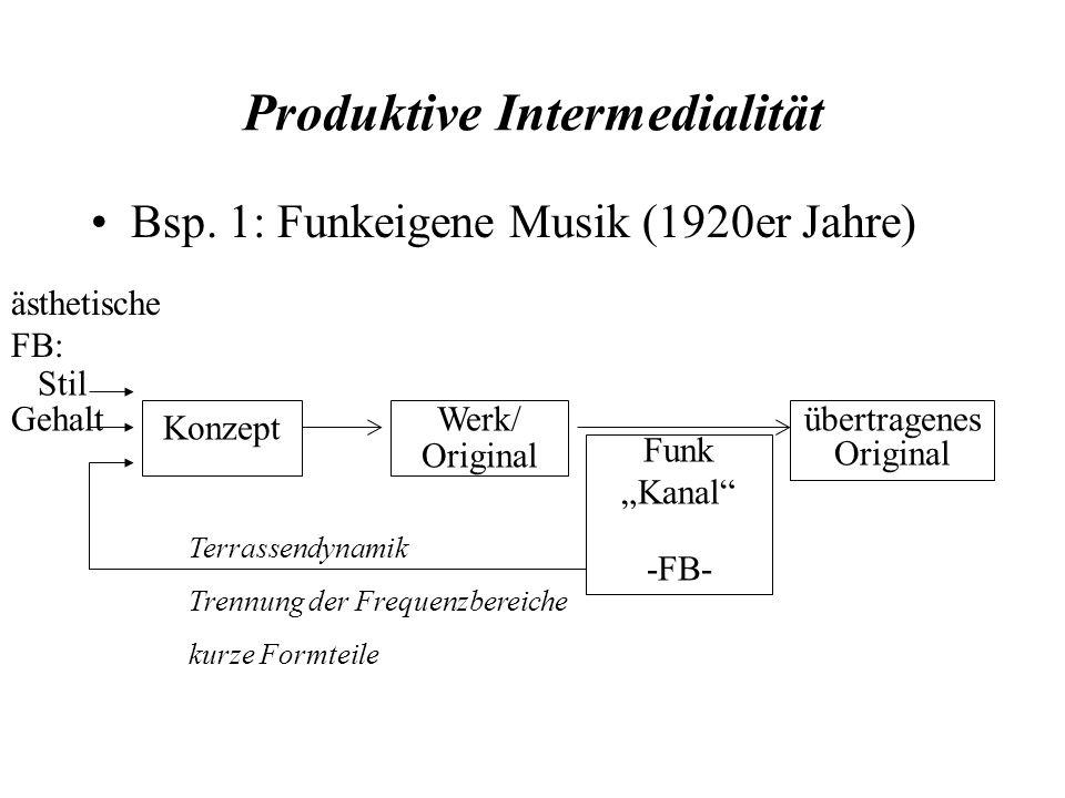Produktive Intermedialität