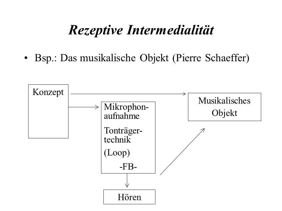 Rezeptive Intermedialität