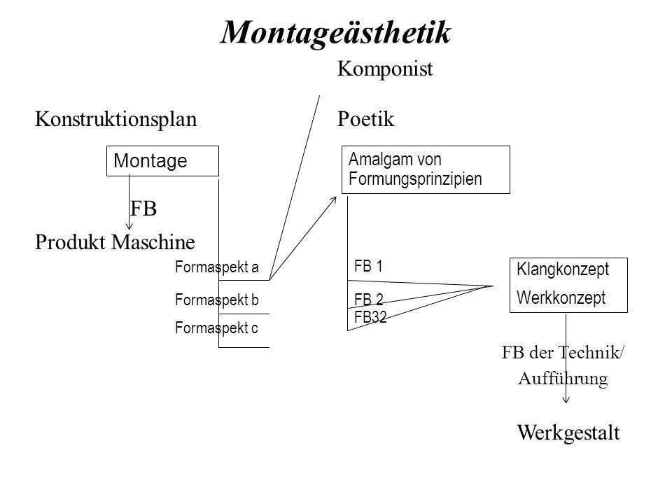 Montageästhetik Komponist Konstruktionsplan Poetik FB Produkt Maschine