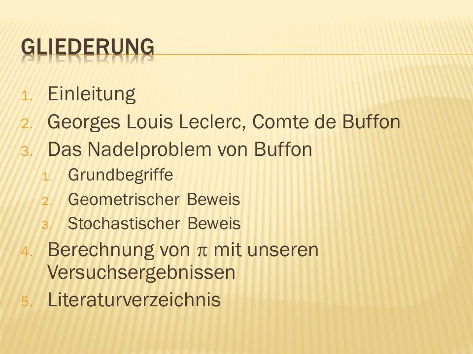 Gliederung Einleitung Georges Louis Leclerc, Comte de Buffon