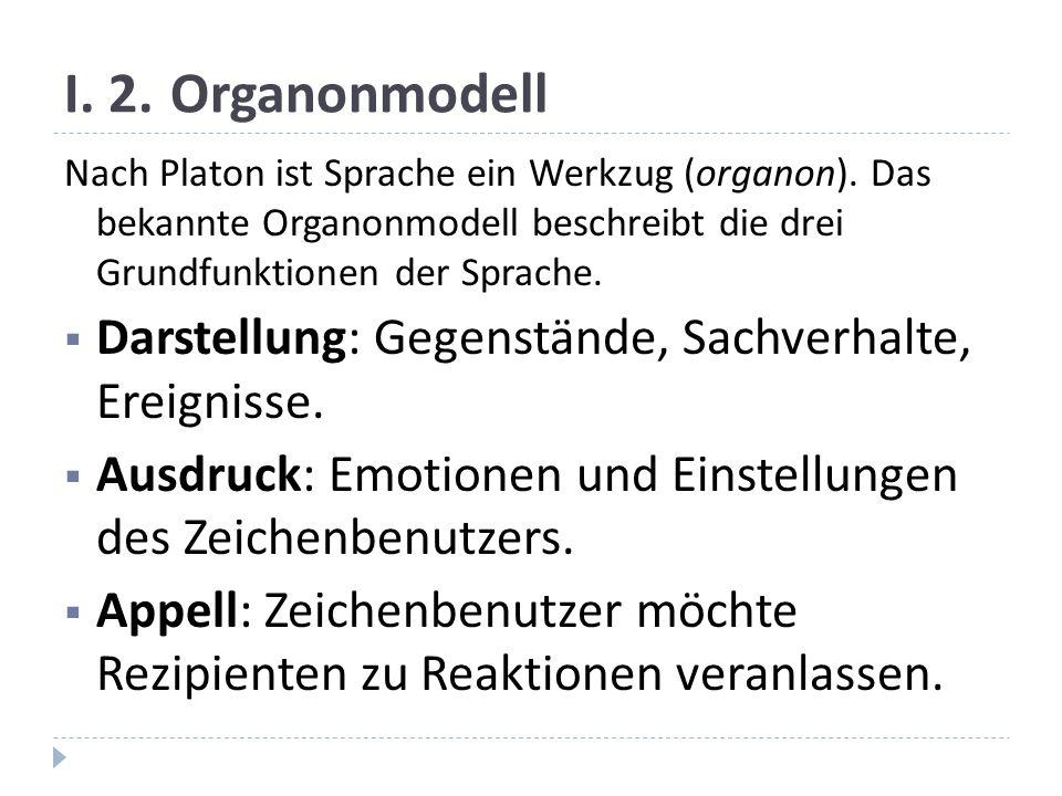 I. 2. Organonmodell Nach Platon ist Sprache ein Werkzug (organon). Das bekannte Organonmodell beschreibt die drei Grundfunktionen der Sprache.