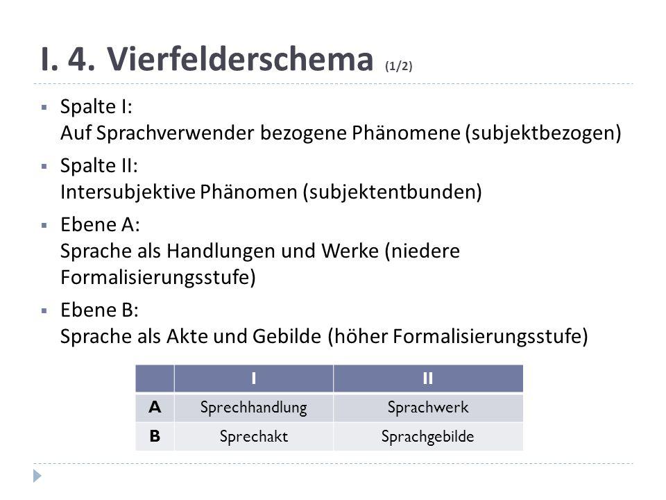 I. 4. Vierfelderschema (1/2)