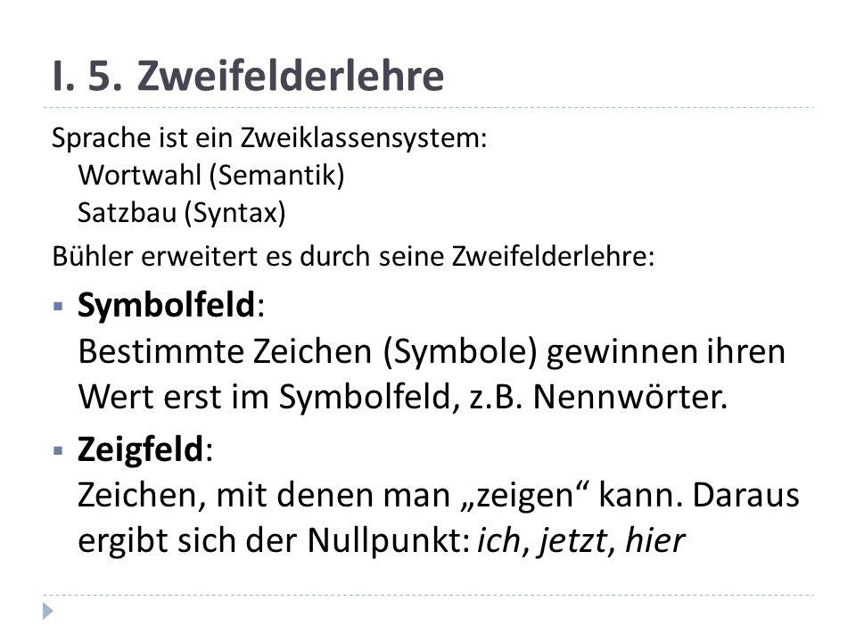I. 5. Zweifelderlehre Sprache ist ein Zweiklassensystem: Wortwahl (Semantik) Satzbau (Syntax) Bühler erweitert es durch seine Zweifelderlehre: